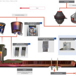 mass flow controller flox[on] series and gas control units
